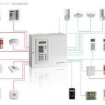 Zentrale und Komponenten