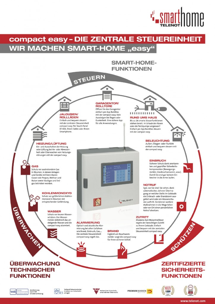 Telenot Compact Easy Feature Uebersicht