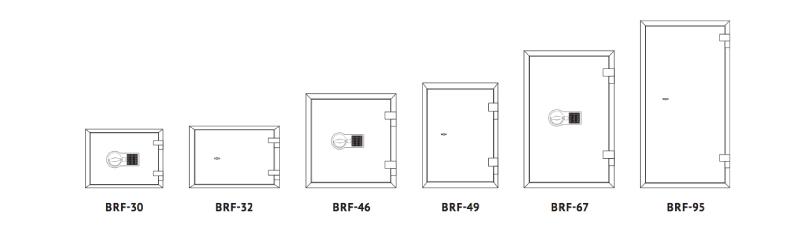 Tresor BRF Serie