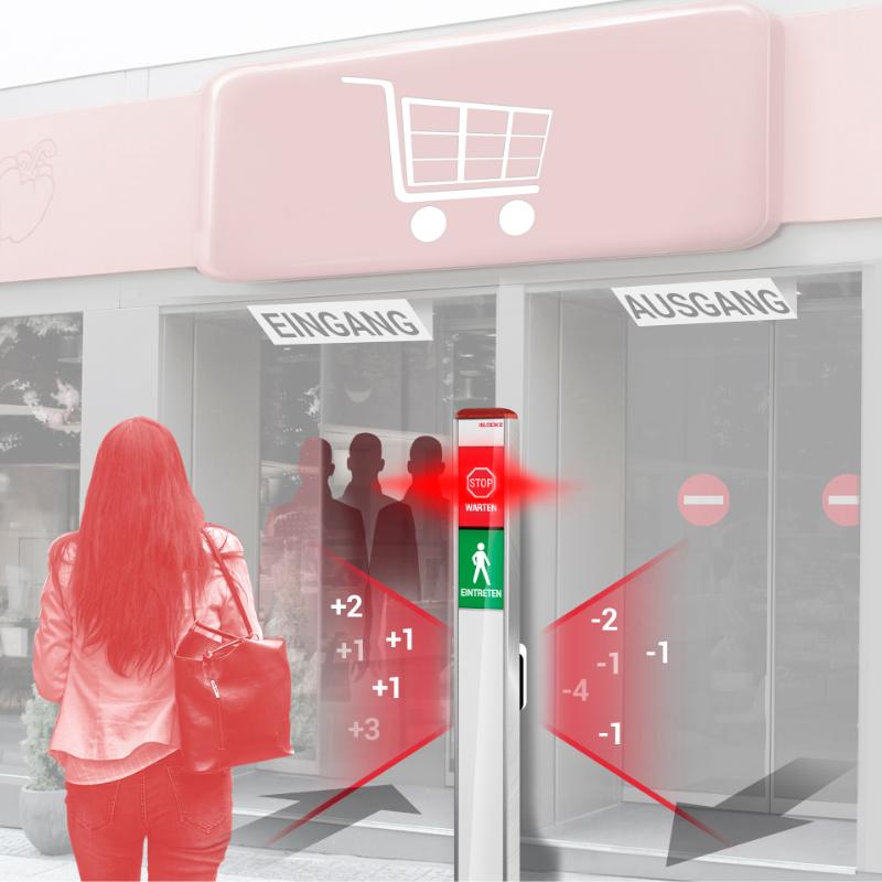 Elock2 Zutrittskontrolle für Supermarkt und andere Geschäfte